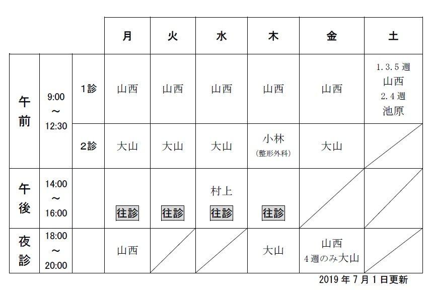 診療体制表